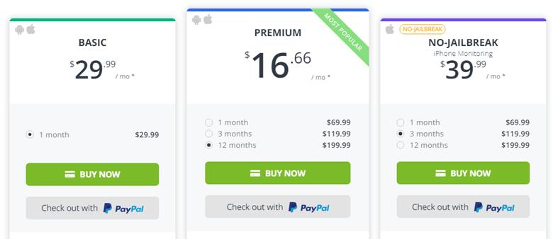 pricing of mspy