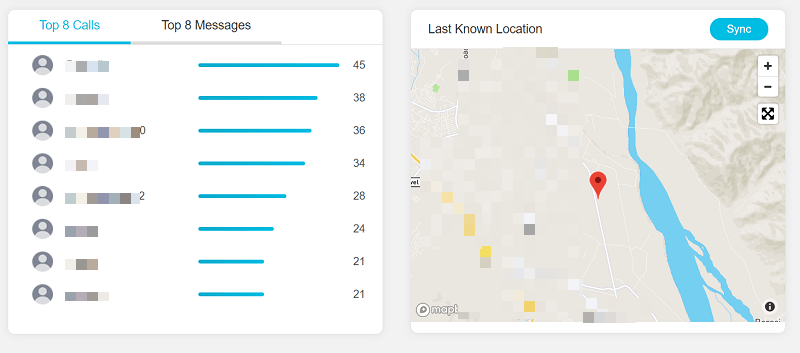 top 8 contacts and locations